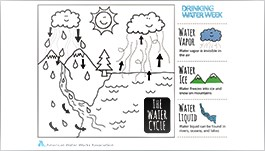 Drinking Water Week coloring page